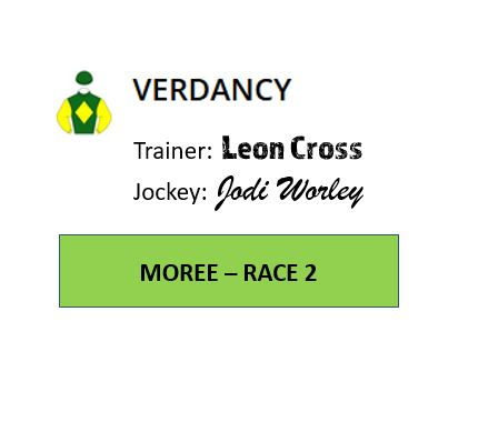 Trainer Leon Cross has finished in the placings 21 of the last 50 starts